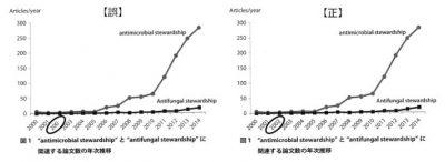 感染と抗菌薬Vol.18 No.2 2015 正誤表
